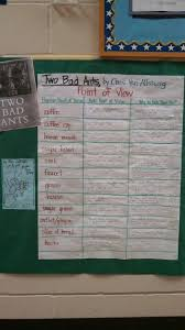 Two Bad Ants Point Of View Chart Grade 2 Horace Mann Dual