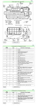 i am looking for a fuse box diagram for a 93 honda civic del sol 93 Civic Fuse Box Diagram 93 Civic Fuse Box Diagram #17 92 civic fuse box diagram