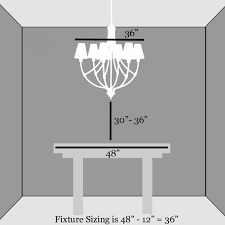 how low should my chandelier hang over dining table kitchen with regard to winsome height