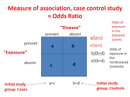 case control studies howmed analysis of case control studies