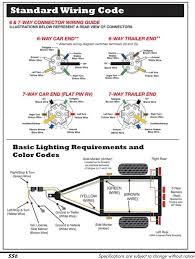 wiring diagrams 5 wire trailer wiring trailer light wiring 4 wire trailer wiring diagram at Basic Trailer Wiring