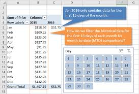 How To Create Month To Date Mtd Comparisons With A Pivot