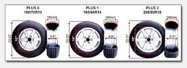 Car Wheel Sizes Chart Wheel Fitment Guide Discounted Wheel Warehouse
