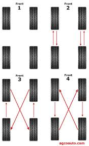 Tire Rotation Patterns Inspiration AGCO Automotive Repair Service Baton Rouge LA Detailed Auto
