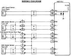 1995 lexus es300 wiring diagram 1995 printable wiring 1999 lexus es300 radio wiring diagram jodebal com on 1995 lexus es300 wiring