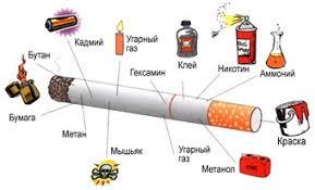 Вред курения на организм человека Табак