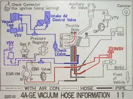 ae86 ac wiring wiring diagram \u2022 4age wire harness ae86 sr5 wiring diagram free wiring diagrams rh jobistan co ae86 wiring harness ac wiring color code