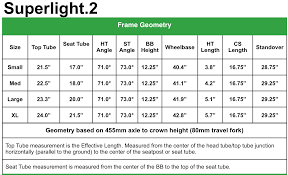 Seatpost Clamp Size Chart Superlight 2 Santa Cruz Bicycles