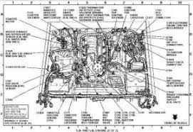 similiar 1986 ford f 150 engine diagram keywords diagram 1986 ford f 150 for 1994 ford f 150 5 0 engine diagram