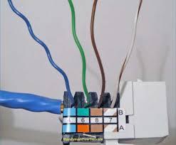 cat5 rj45 socket wiring diagram top cat5e wiring diagram wall plate cat5 rj45 socket wiring diagram top cat5e wiring diagram wall plate rj45 jack hd