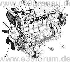 e30 bmw buying guide translated from german rts your total bmw M20B27 Starter at M20b27 Vs B25 Wiring Harness
