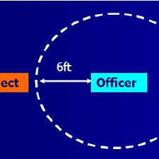 Orange County Sheriffs Office Use Of Force Matrix Download