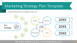 Planning A Presentation Template Elegant 56 Slide Marketing Strategy Presentation Deck For New Business Planning As Editable Powerpoint Template With Diagrams And Vector Icons