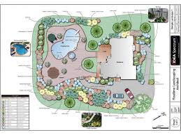 Small Picture Backyard Garden Design Plans Markcastroco