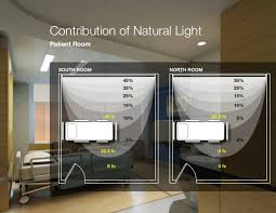 natural lighting solutions. Contribution Of Natural Light Patient Room Lighting Solutions H