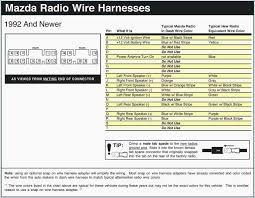 1999 miata fuse diagram wiring diagram information mazda mx5 fuse Fuse Box vs Breaker Box 1999 miata fuse diagram wiring diagram information mazda mx5 fuse box layout