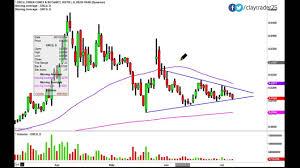 Grcu Stock Chart Green Cures Botanical Distribution Inc Grcu Stock Chart Technical Analysis For 7 8 14