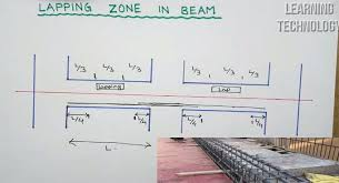 Rebar Design And Detailing Data Chart Perfect Reinforcement Lapping Zone In Beam Design Build