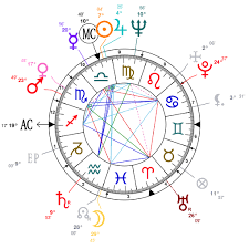 Astrology And Natal Chart Of Cissy Houston Born On 1933 09 30