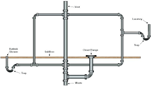 shower drain pipe size shower drain vent modern plumbing for a bathroom on bathroom and half