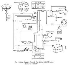parker hot shift pto wiring diagram wire center \u2022 chelsea pto wiring diagram 2002 isuzu npr chelsea pto wiring diagram freightliner search for wiring diagrams u2022 rh idijournal com chelsea pto electric shift chelsea pto electric shift