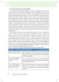 Indonesia adalah negara yang kaya dengan sumber daya alam. Buku Guru Ips Kelas Viii Smp Kurikulum 2013