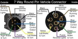 7 way round trailer plug wiring diagram wiring diagram wiring diagram for 7 pin round trailer plug and