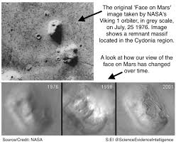????The Face on Mars????... - Science: evidence is intelligence | Facebook