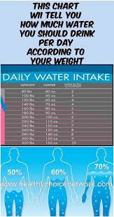 How Much Water Should I Drink A Day Chart Chart Water Drink Day According Weight Water Intake