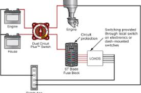 boat wiring diagram dual batteries boat wiring diagrams how to connect boat battery cables at Two Battery Boat Wiring Diagram
