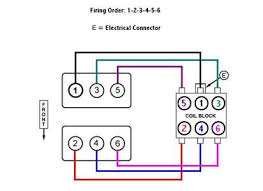 town and country fuse box wiring diagram for car engine fuse box diagram for a 2003 s10 fixya on 2005 town and country fuse box 19