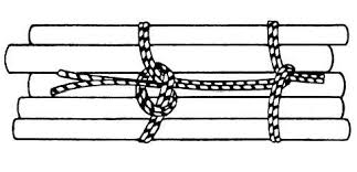 figure 6 5 finishing square knot Cord Wire Harness Lacing Techniques harness lacing continued c finishing square knot (fig 6 5) the finishing knot should be a typical finishing square knot although the lacing frequently