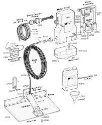 bennett trim tab pump wiring diagram bennett automotive wiring bennett trim tab pump wiring diagram bennett automotive wiring diagrams