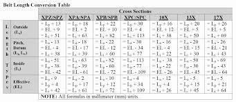 Serpentine Belt Conversion Chart Goodyear Belt Cross Reference Chart Www Bedowntowndaytona Com