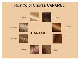 Caramel Is A Golden Variant Of