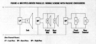 how to car stereo series vs parallel wiring since its impossible to come up a single load impedance zt figure for the above channel configuration since impedance varies frequency