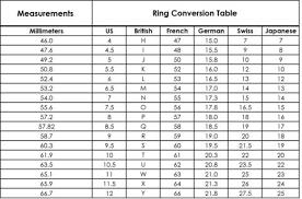 Ring Size Chart Vessygekovajewels