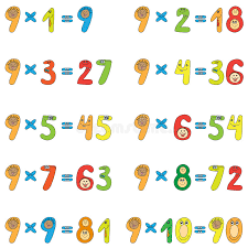 Nine Multiplication Chart Multiplication Table Stock Illustrations 509