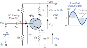 npn transistor wiring diagram wiring diagram user npn transistor tutorial the bipolar npn transistor npn transistor switch circuit diagram npn transistor wiring diagram