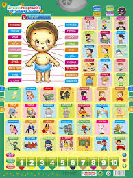 Baby Learning Chart Us 10 92 15 Off Russian Learning People Machine Electronic Baby Alphabet Music Toy Educational Phonetic Chart Early Language Sound Toy In Learning