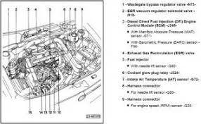 similiar 2003 jetta engine diagram keywords image 2003 vw jetta engine diagram pc android iphone and