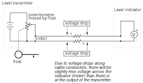 lessons in electric circuits volume i dc chapter 9 resistor symbols have been added to the wires of the cable to show what is happening in a real system bear in mind that these resistances can be minimized