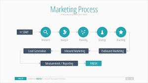 Strategy Presentation Marketing Strategy Powerpoint Presentation