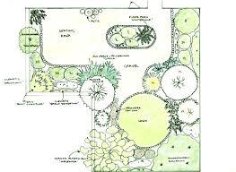 design garden layout garden planning garden ideas picture