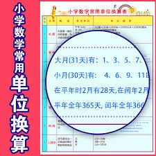 Primary School Mathematics Commonly Used Unit Conversion