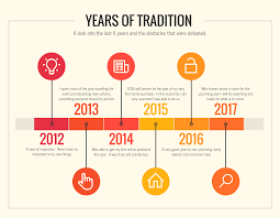a timeline template 10 timeline template examples venngage