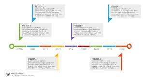 Timeline On Ppt Awesome Collection Of Medical Ppt Templates Free Download