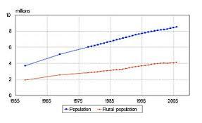 Demographics Of Azerbaijan Wikipedia