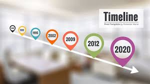 Charts In Prezi Hr Presentation Templates Human Resources Presentations