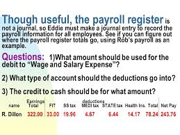 What Is A Payroll Register College Accounting By Heintz And Parry Ppt Video Online Download